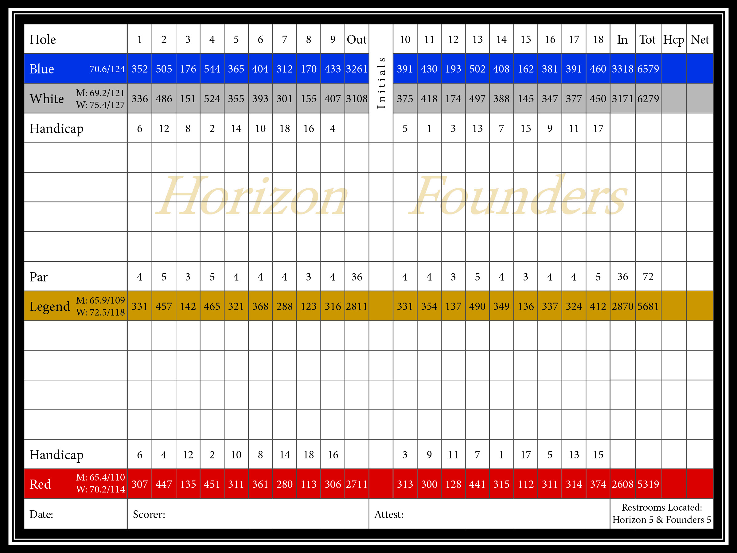 Black Mountain Scorecard Elite Golf Management